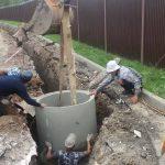 Возможности службы канализации
